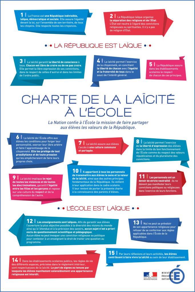 charte-de-la-laicite